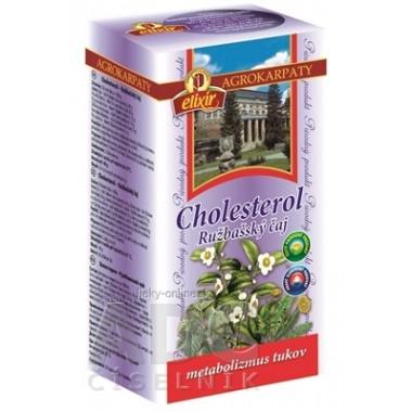 AGROKARPATY CHOLESTEROL Ružbašský čaj